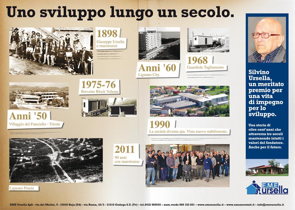 Uno sviluppo lungo un secolo