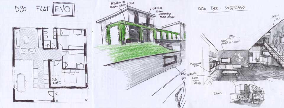 Lab Design